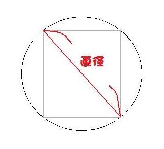 形状と質量密度